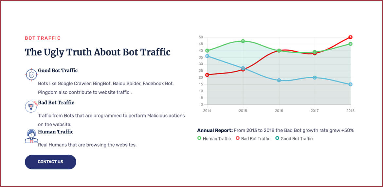 Web Secure Services - Bot Defense & Website Security